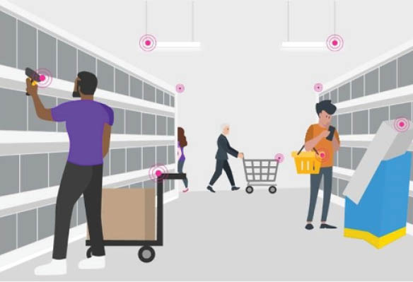 The Connected Retail Store: Bringing Online to On-site