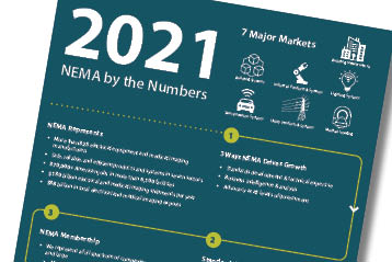 See how NEMA works for you in NEMA by the Numbers